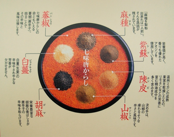 <47CLUB> 八幡屋礒五郎七味炒め油 信州長野善光寺のお土産画像