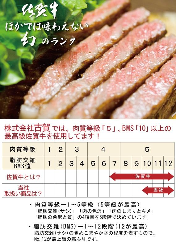 <47CLUB> 【佐賀牛】極上サーロインステーキ(約200g×2枚)画像