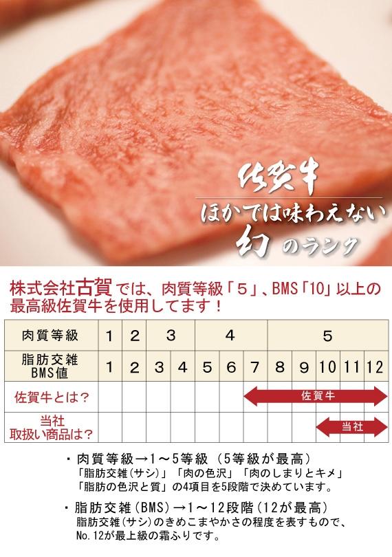 <47CLUB> 【佐賀牛】上カルビ(2人前400g)画像