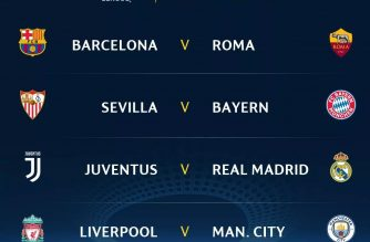 Schedule of matches/UEFA Champions League /