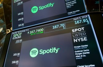 The opening numbers are displayed on the floor during the Spotify IPO at the Dow Industrial Average at the New York Stock Exchange on April 3, 2018 in New York.  / AFP PHOTO / Bryan R. Smith