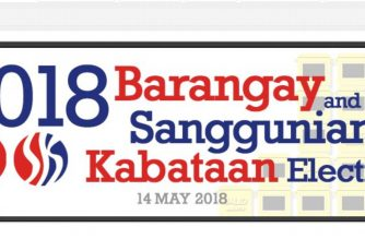Filing of candidacy for Barangay, SK polls close today