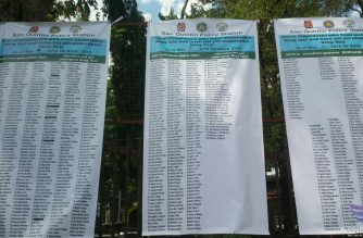 San Quintin police in Pangasinan displays names of candidates for barangay, SK polls who have not undergone drug tests so far