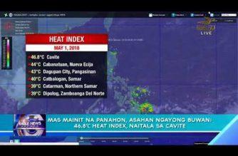Mas mainit na panahon, asahan ngayong buwan; 46.8 degrees Celsius heat index, naitala sa Cavite