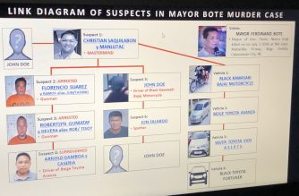 A diagram allegedly showing the suspects in the killing of General Tinio, Nueva Ecija Mayor Ferdinand Bote, as presented by the police on Monday, July 16./Eagle News Service/