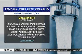 Ilang lugar sa Metro Manila at karatig lalawigan, walang tubig hanggang Biyernes