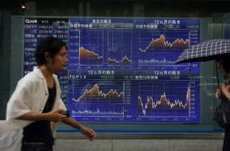 FILES: Pedestrians walk past an electoronic board showing share price charts for the Tokyo Stock Exchange (top L) and other index numbers in Tokyo on August 13, 2018. Tokyo's benchmark Nikkei index dropped nearly two percent on August 13 as Turkey's lira plunged on tensions between Ankara and Washington, fanning fears of possible wider financial instability. / AFP PHOTO / Kazuhiro NOGI