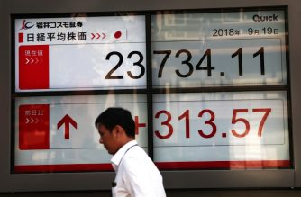 A pedestrian walks past a stock indicator board for the Tokyo Stock Exchange in Tokyo on September 19, 2018. Tokyo's benchmark Nikkei index surged to the highest level in nearly eight months on September 19, with investor sentiment buoyed by gains on Wall Street and a cheaper yen. / AFP PHOTO / Behrouz MEHRI