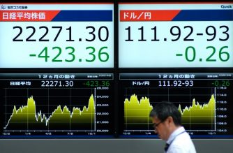 A pedestrian walks past electronic boards showing share prices of the Tokyo Stock Exchange (L) and foreign exchange rate against the US dollar (R) in Tokyo on October 15, 2018. - Tokyo's benchmark Nikkei index dropped more than 1.8 percent on October 15, with pessimism over Japan-US trade negotiations and an expected tax hike weighing on the Japanese market. (Photo by Kazuhiro NOGI / AFP)