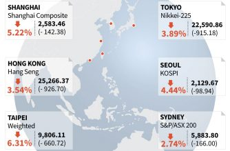 Asia stages market fightback after global rout