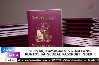 Pilipinas, bumagsak ng tatlong puntos sa Global Passport Index