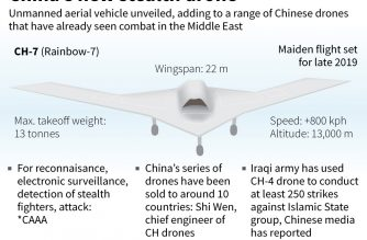 Factfile on China's CH-7, a new stealth aircraft slated for its maiden flight late 2019.