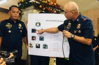 Philippine National Police Chief Oscar Albayalde points at pictures of suspects in the killing of Rep. Rodel Batocabe in December last year./Meanne Corvera/Eagle News Service/