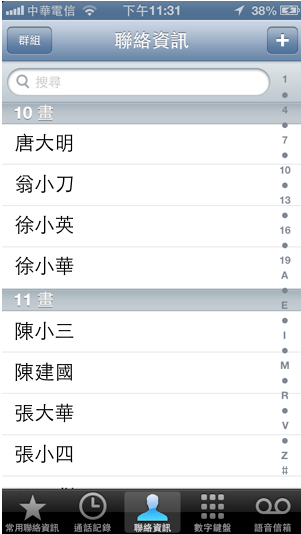 index of iphone