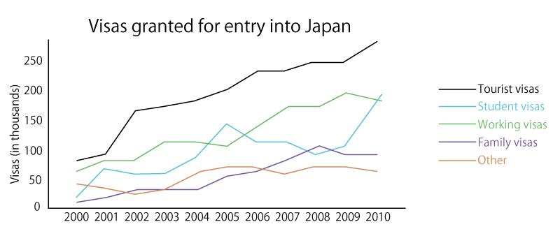 TEAP グラフ