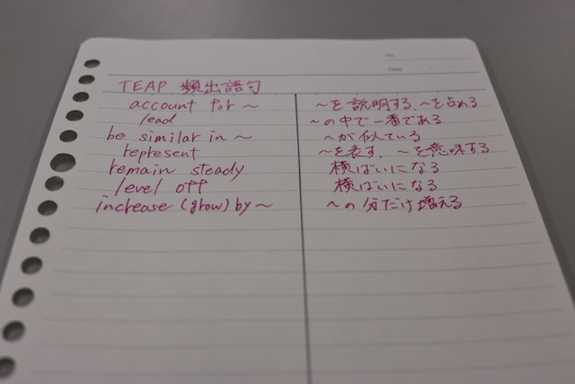 単語リスト