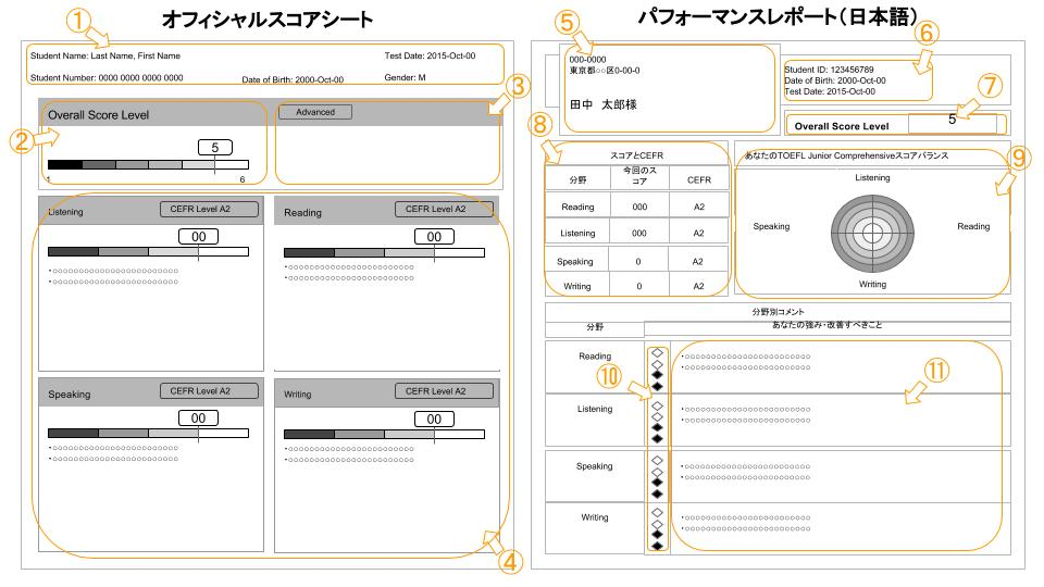 TJC Score Sheet