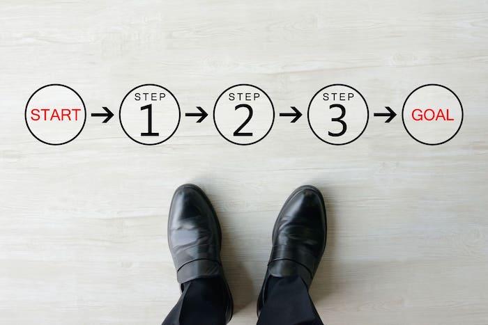 人材育成は目標設定から始まる|効果的な目標設定をするための4つのポイント