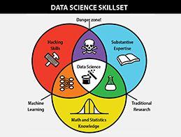 データサイエンティストになる方法、仕事内容、スキルとは?マシューのデータサイエンスAtoZ Vol.2
