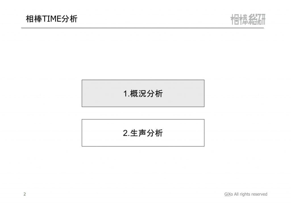 20121104_相棒総研_相棒_第4話_PDF_03