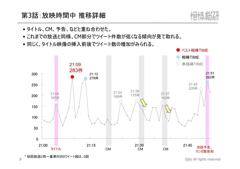 20121104_相棒総研_相棒_第4話_PDF_10