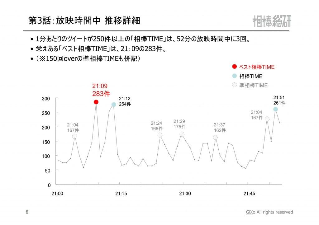 20121104_相棒総研_相棒_第4話_PDF_09