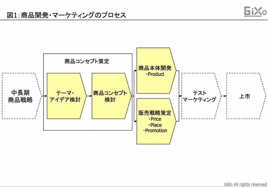 アイデア発想図1 _2