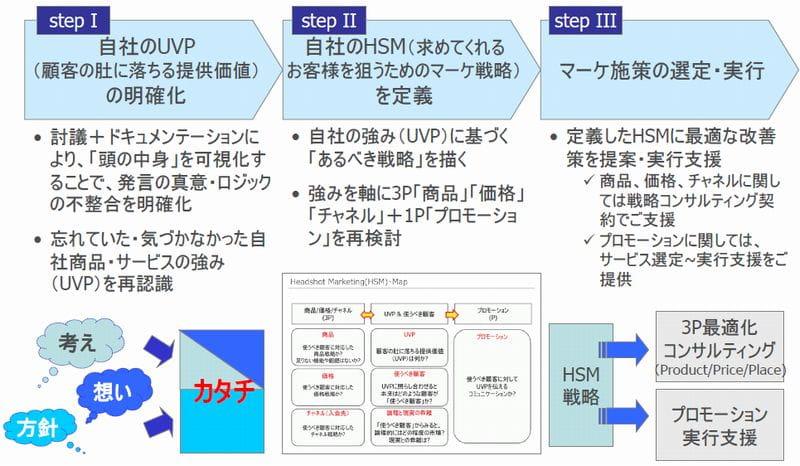 20131125_component_03