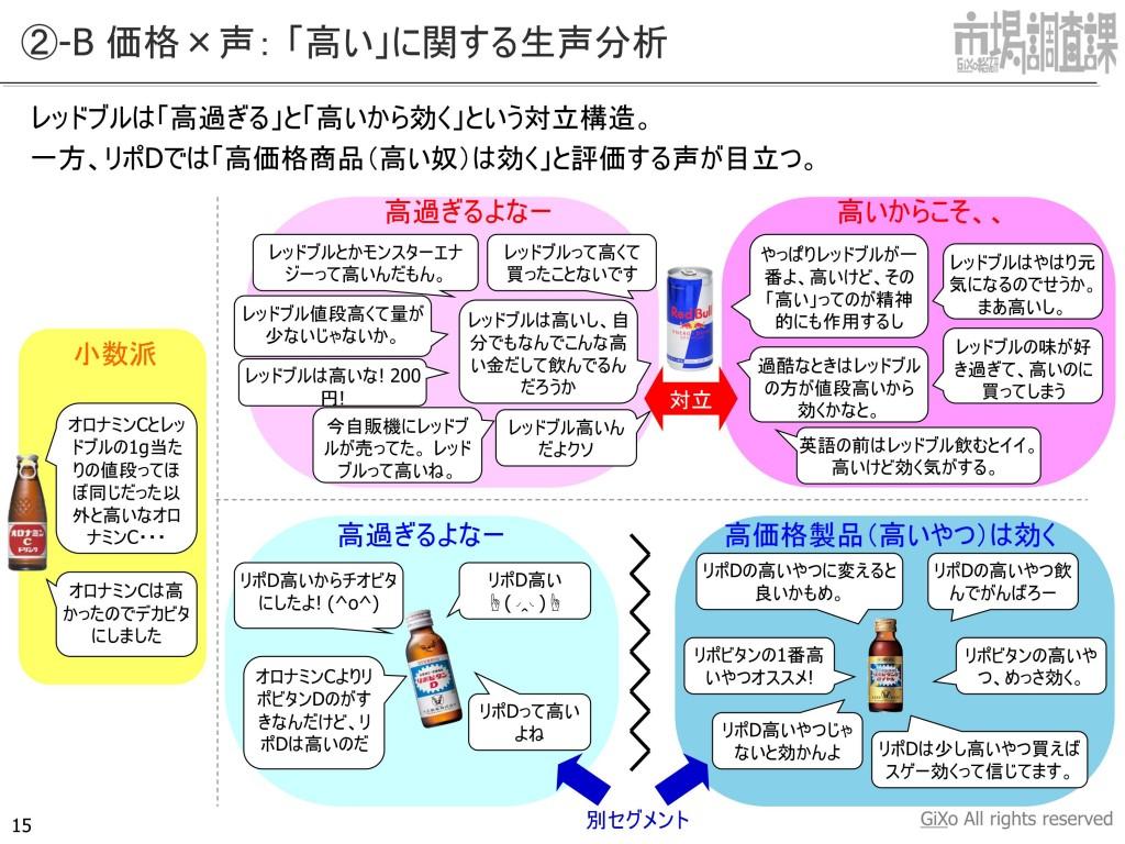 20130205_業界調査部_エナジードリンク_PDF_15