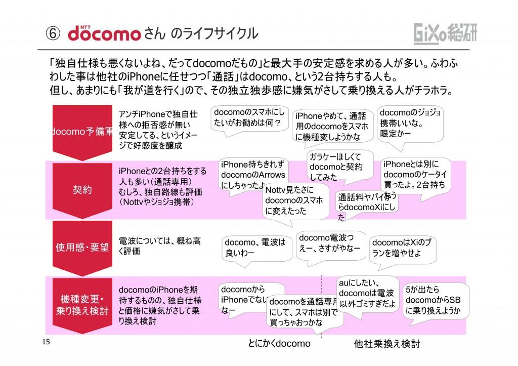 20121010_業界調査部_携帯キャリア_PDF_15