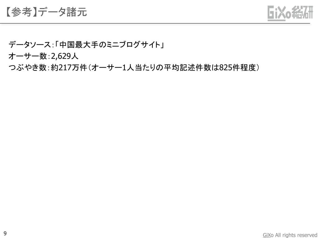 20130108_業界調査部_中国おしゃれ女子_JPN_PDF_09