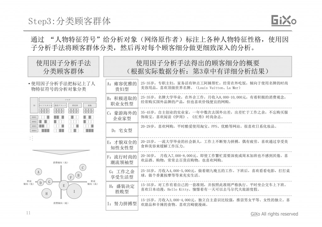 20130304_業界調査部_中国おしゃれ女子_CHI_PDF_11