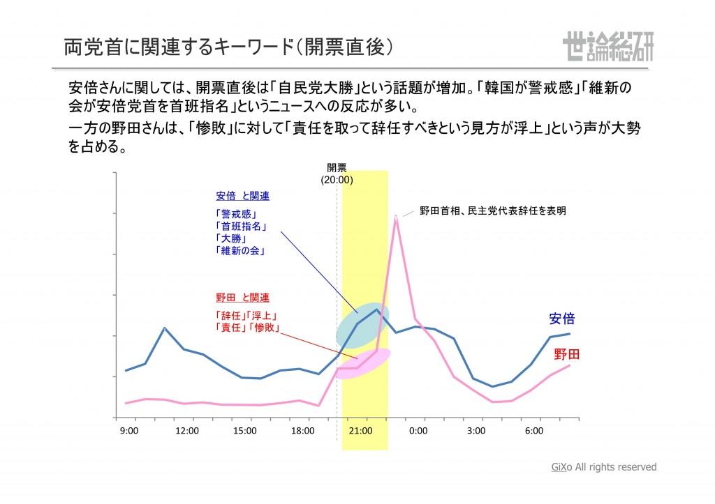 20130125_社会政治部部_衆議院選挙_PDF_24