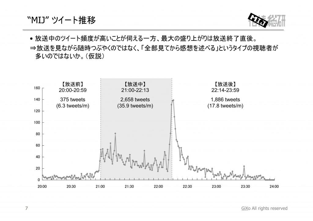 20130127_相棒総研_MIJ_第1話_PDF_08