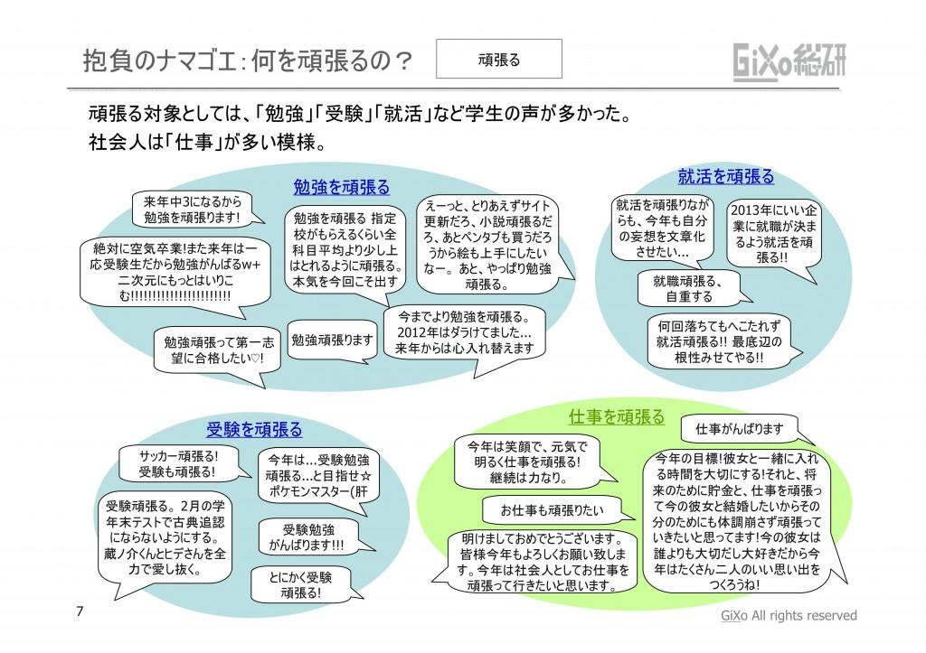 20130206_GRIレポート_#抱負2013_PDF_07