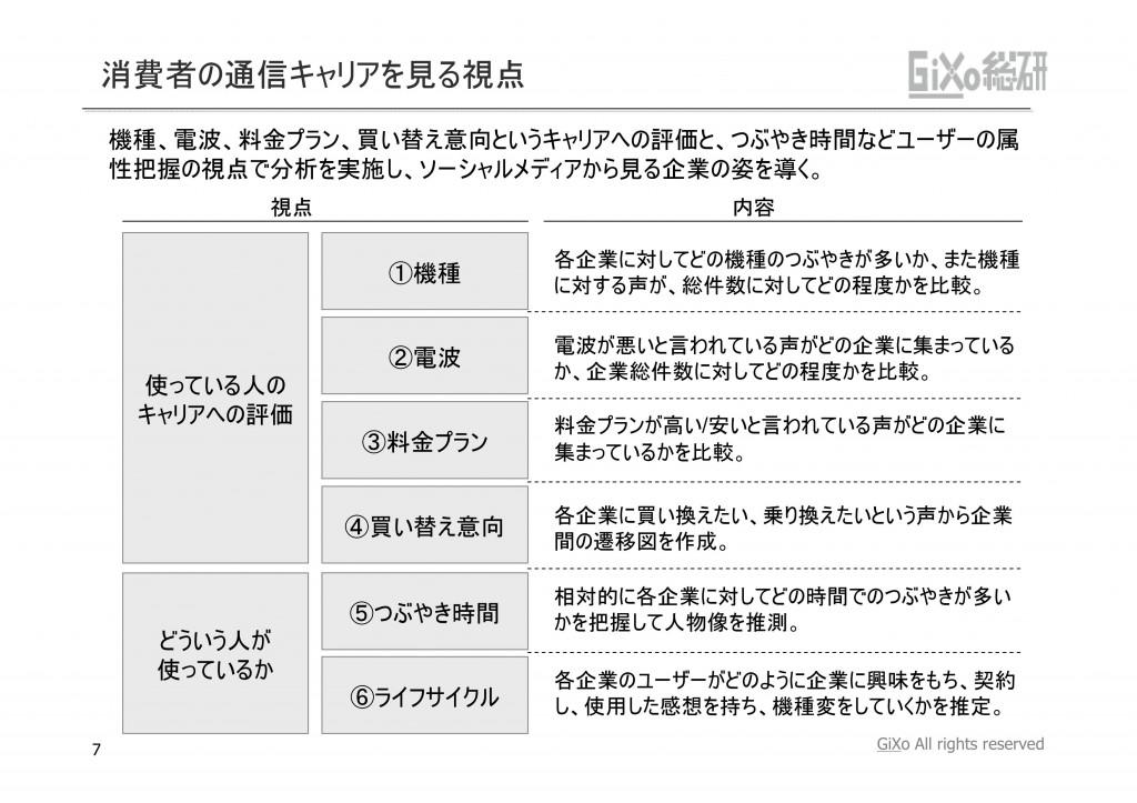 20121010_業界調査部_携帯キャリア_PDF_07