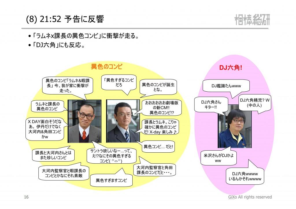 20130127_相棒総研_相棒_第13話_PDF_17
