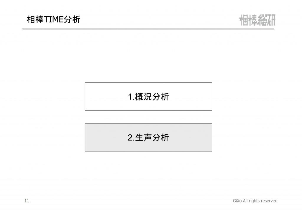 20121023_相棒総研_相棒_第2話_PDF_12