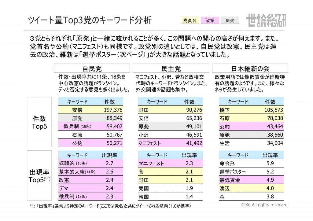 20130125_社会政治部部_衆議院選挙_PDF_08