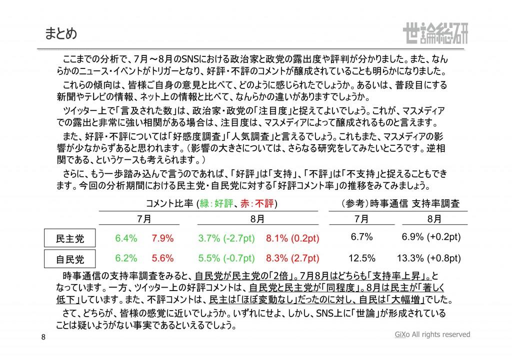 20121001_社会政治部部_空気の読み方_第3章_政治家_PDF_08