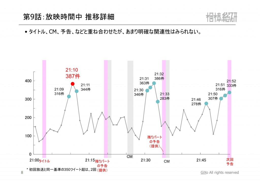 20121216_相棒総研_相棒_第9話_PDF_09