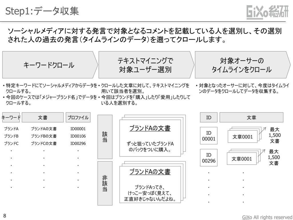 20130108_業界調査部_中国おしゃれ女子_JPN_PDF_08