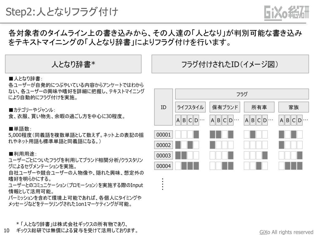 20130108_業界調査部_中国おしゃれ女子_JPN_PDF_10