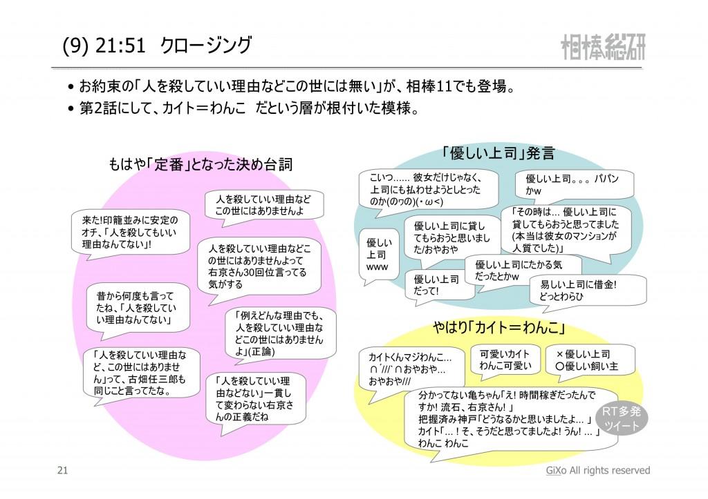 20121023_相棒総研_相棒_第2話_PDF_22