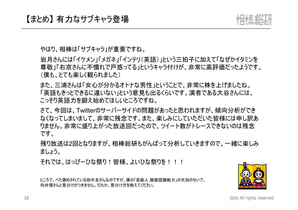 20130303_相棒総研_相棒_第17話_PDF_11