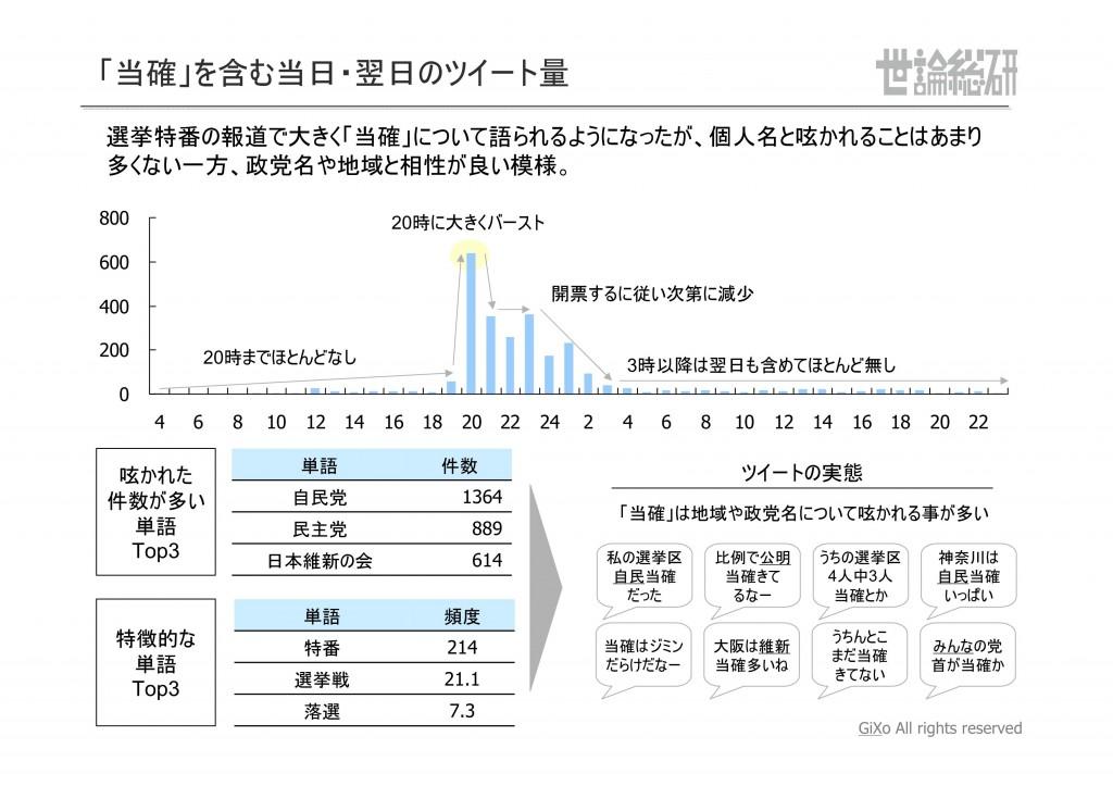 20130125_社会政治部部_衆議院選挙_PDF_16