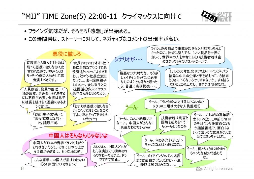 20130213_相棒総研_MIJ_第3話_PDF_15