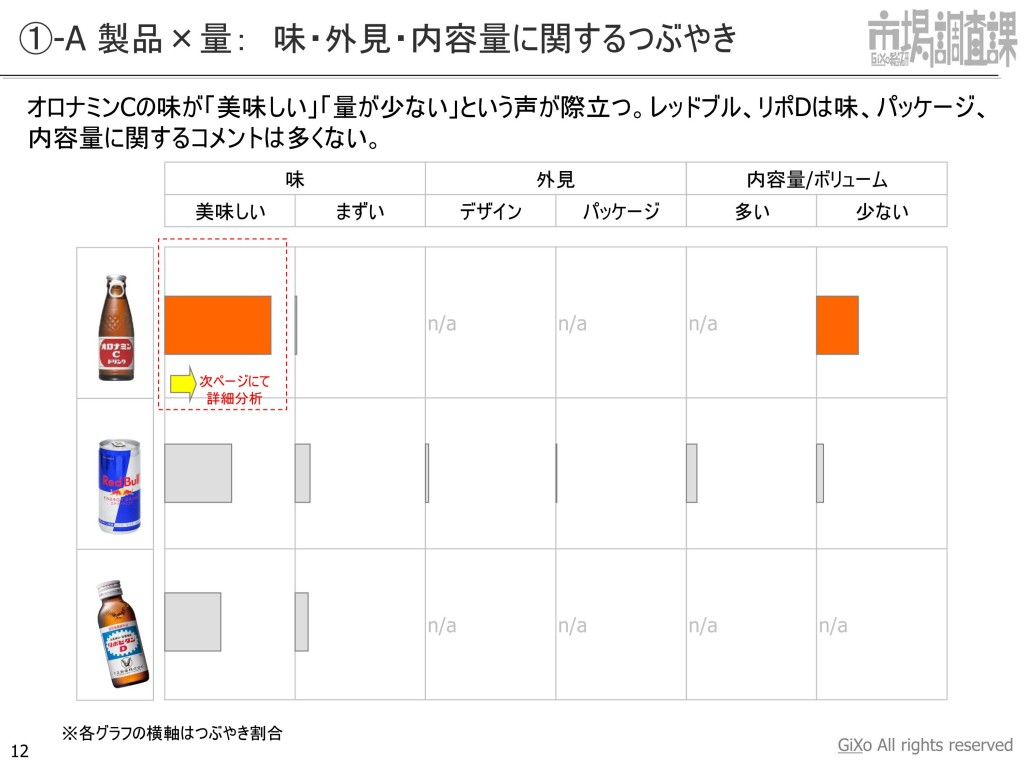 20130205_業界調査部_エナジードリンク_PDF_12