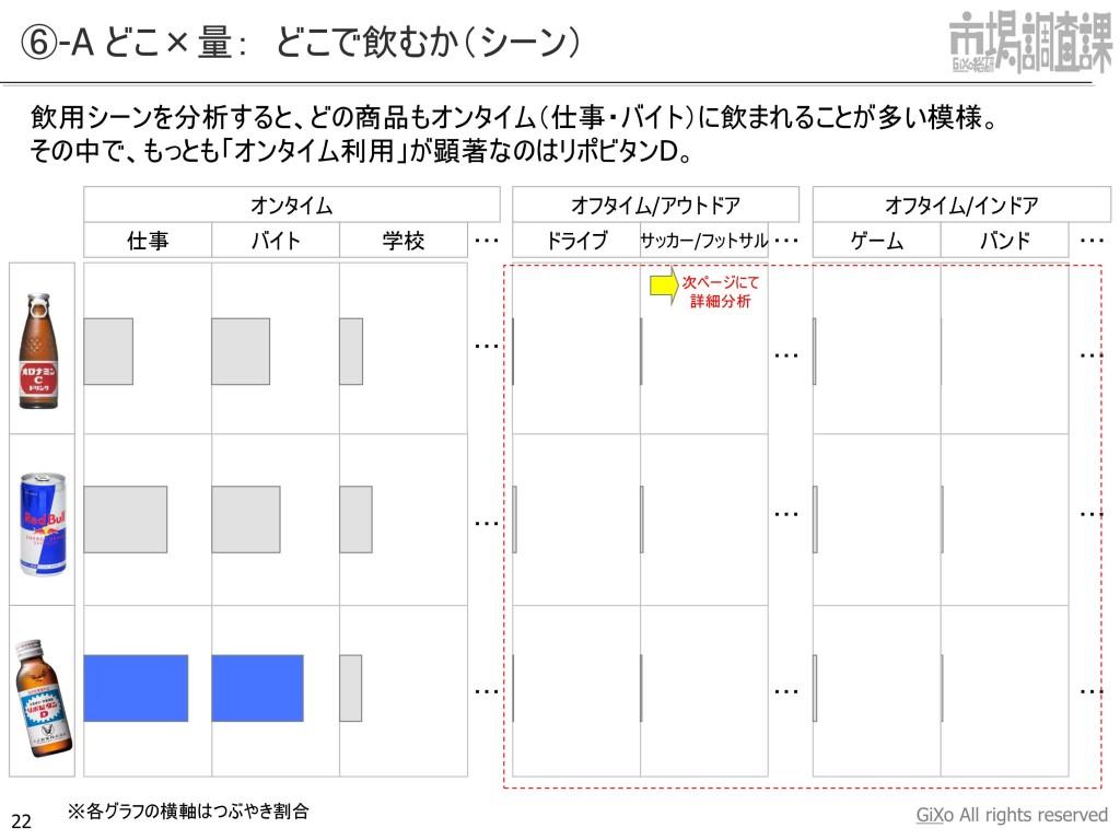 20130205_業界調査部_エナジードリンク_PDF_22