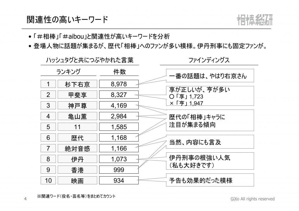 20121014_相棒総研_相棒_第1話_PDF_05